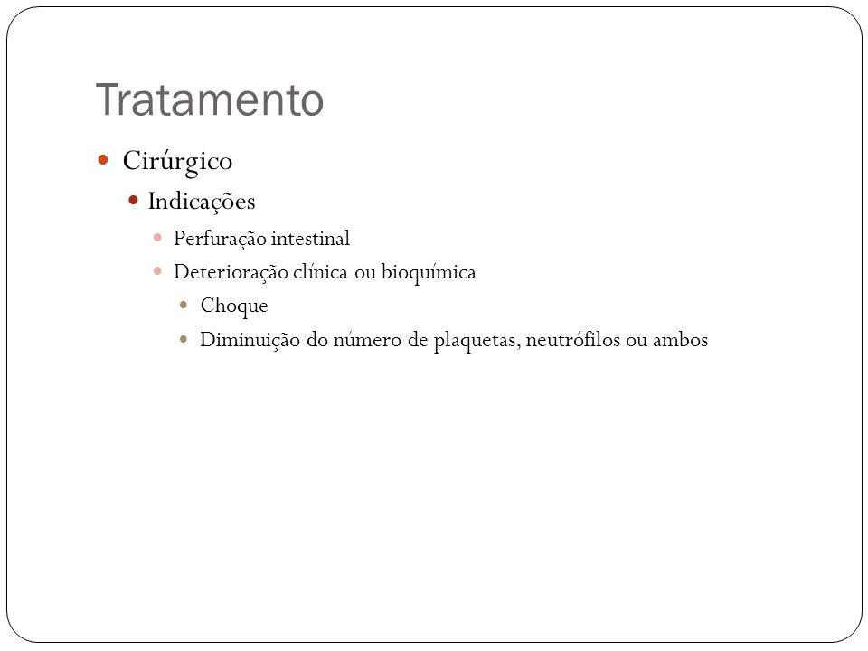 Tratamento Cirúrgico Indicações Perfuração intestinal Deterioração clínica ou bioquímica Choque Diminuição do número de plaquetas, neutrófilos ou ambo