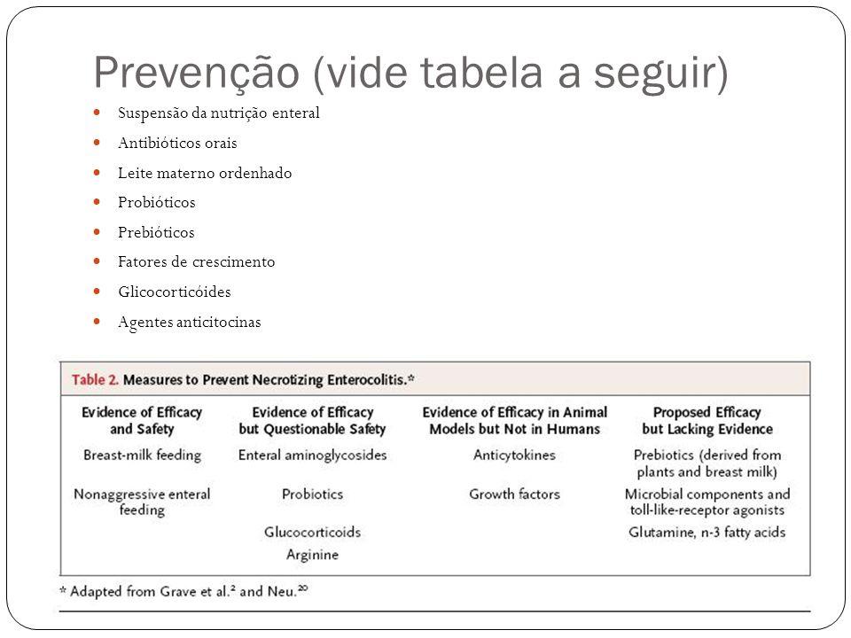 Prevenção (vide tabela a seguir) Suspensão da nutrição enteral Antibióticos orais Leite materno ordenhado Probióticos Prebióticos Fatores de crescimen