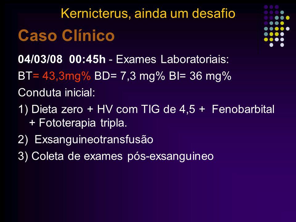 Caso Clínico 04/03/08 00:45h - Exames Laboratoriais: BT= 43,3mg% BD= 7,3 mg% BI= 36 mg% Conduta inicial: 1) Dieta zero + HV com TIG de 4,5 + Fenobarbital + Fototerapia tripla.