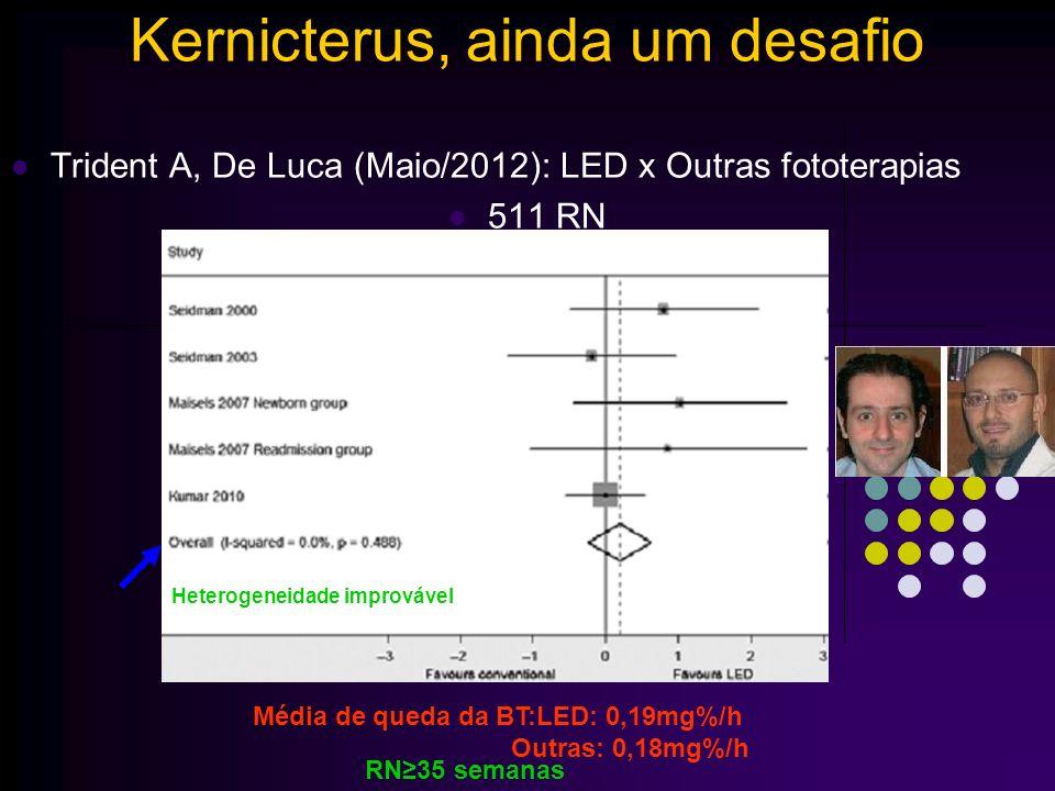 BILITRON -Usa o Super Led (light emitting diode) -lâmpadas focadas no espectro azul -5 super Leds azuis (nitrito de índio e gálio) -irradiância:4-50 u W/cm 2 /nm (distância central:30 cm) -pico de espectro:450nm (vida média: 20.000 horas; halógena:2 mil horas) Kernicterus, ainda um desafio