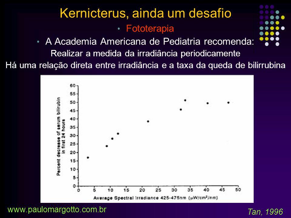 Trident A, De Luca (Maio/2012): LED x Outras fototerapias 511 RN Kernicterus, ainda um desafio Média de queda da BT:LED: 0,19mg%/h Outras: 0,18mg%/h Heterogeneidade improvável RN35 semanas