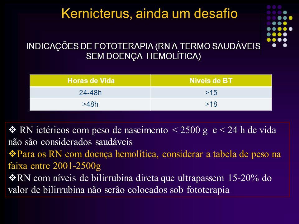 Possíveis efeitos adversos relacionados à fototerapia perda de peso instabilidade térmica rash cutâneo Íleo( 63,4% 26/41) quando comparados com aqueles que não receberam fototerapia (9,1 % 1/11) p=0,001.