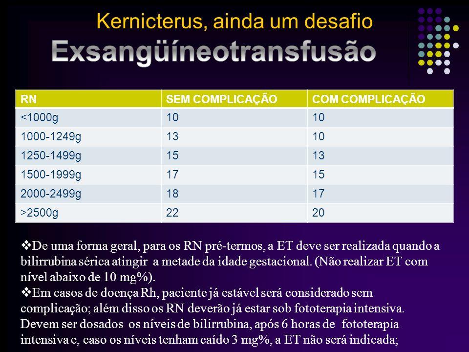 Muito precoce Realizada até 12 h de vida nas seguintes condições: Hb < 12,5% Htc < 40% Coombs direto + BT > 5 mg% no sangue de cordão Aumento da BT de 0,5 mg%/h, na doença hemolítica por Rh Precoce: Realizada desde o nascimento até 24 horas de vida de acordo com os níveis de bilirrubina Horas de vidaBI <12>10 12-18>12 18-24>14 Kernicterus, ainda um desafio