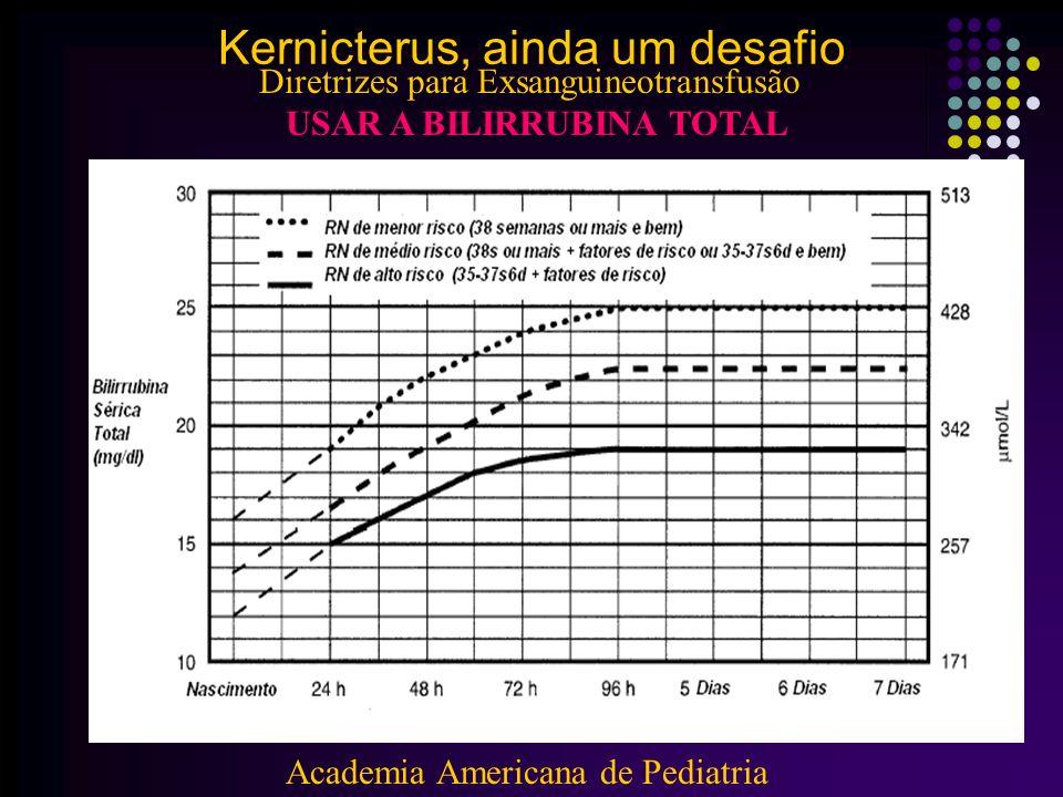RNSEM COMPLICAÇÃOCOM COMPLICAÇÃO <1000g10 1000-1249g1310 1250-1499g1513 1500-1999g1715 2000-2499g1817 >2500g2220 De uma forma geral, para os RN pré-termos, a ET deve ser realizada quando a bilirrubina sérica atingir a metade da idade gestacional.