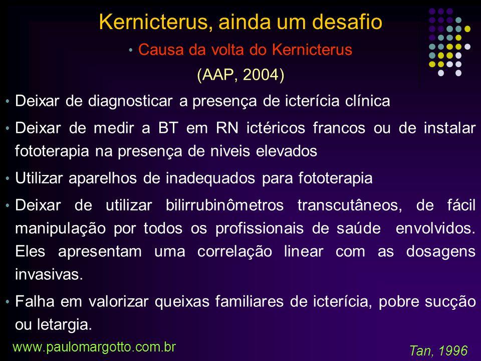 Causa da volta do Kernicterus (AAP, 2004) Alta precoce (menos de 48h) sem seguimento ambulatorial dentro das 48 h seguintes, especialmente em RN perto do termo (35 – 37 sem de gestação) Falha em conhecer aos níveis de BT em RN ictérico nas 1 as 24 h de vida.