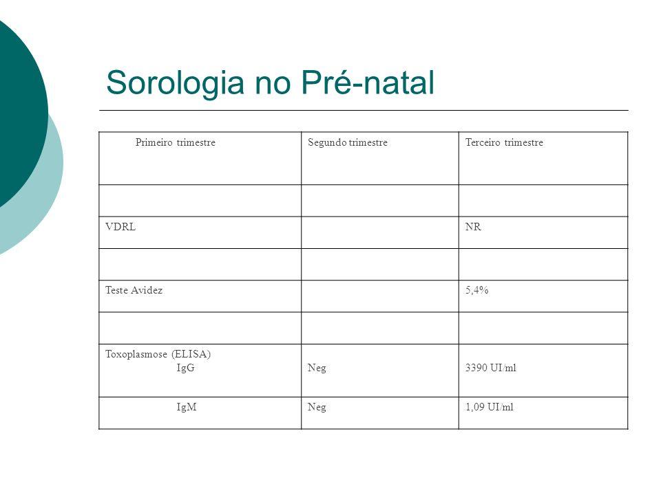 Sorologia no Pré-natal Primeiro trimestre Segundo trimestreTerceiro trimestre VDRL NR Teste Avidez 5,4% Toxoplasmose (ELISA) IgG Neg 3390 UI/ml IgMNeg1,09 UI/ml