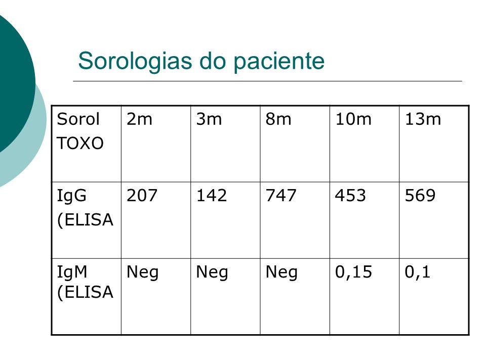 Sorologias do paciente Sorol TOXO 2m3m8m10m13m IgG (ELISA 207142747453569 IgM (ELISA Neg 0,150,1