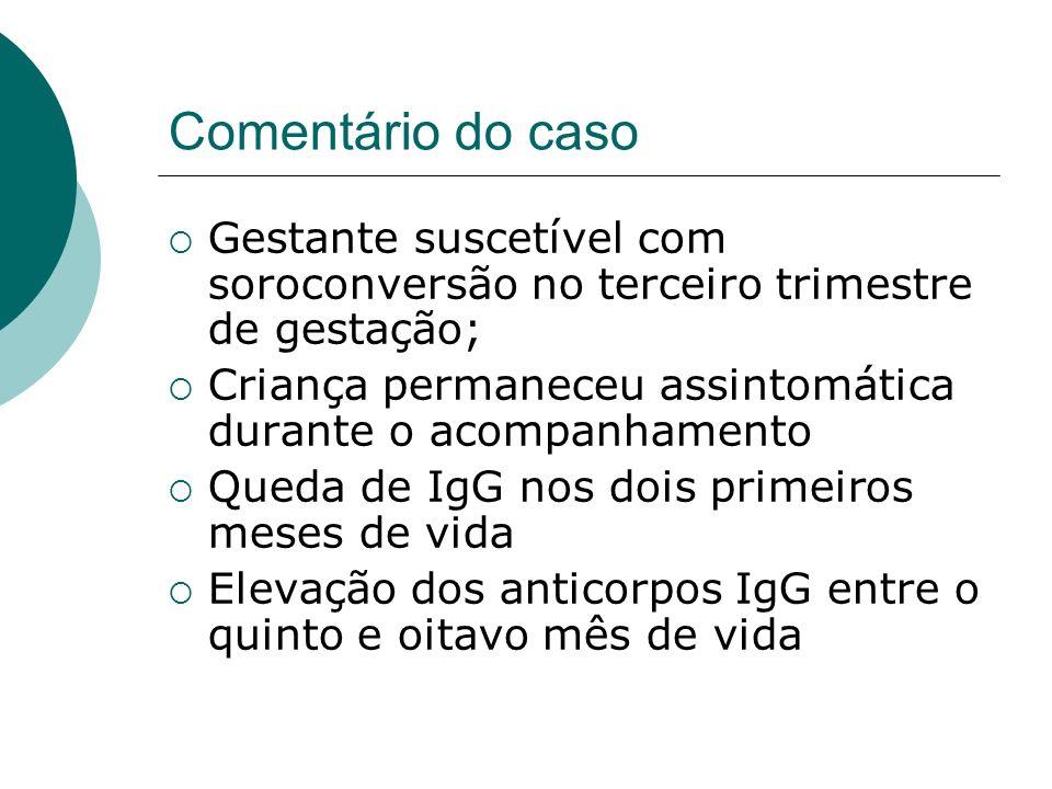 Comentário do caso Gestante suscetível com soroconversão no terceiro trimestre de gestação; Criança permaneceu assintomática durante o acompanhamento Queda de IgG nos dois primeiros meses de vida Elevação dos anticorpos IgG entre o quinto e oitavo mês de vida
