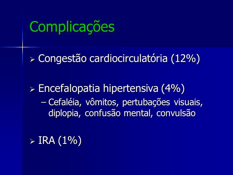 Complicações Congestão cardiocirculatória (12%) Congestão cardiocirculatória (12%) Encefalopatia hipertensiva (4%) Encefalopatia hipertensiva (4%) –Ce