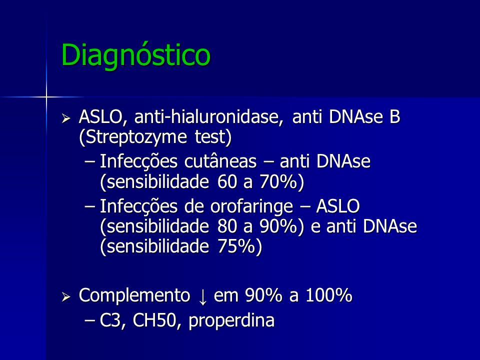 Diagnóstico ASLO, anti-hialuronidase, anti DNAse B (Streptozyme test) ASLO, anti-hialuronidase, anti DNAse B (Streptozyme test) –Infecções cutâneas –