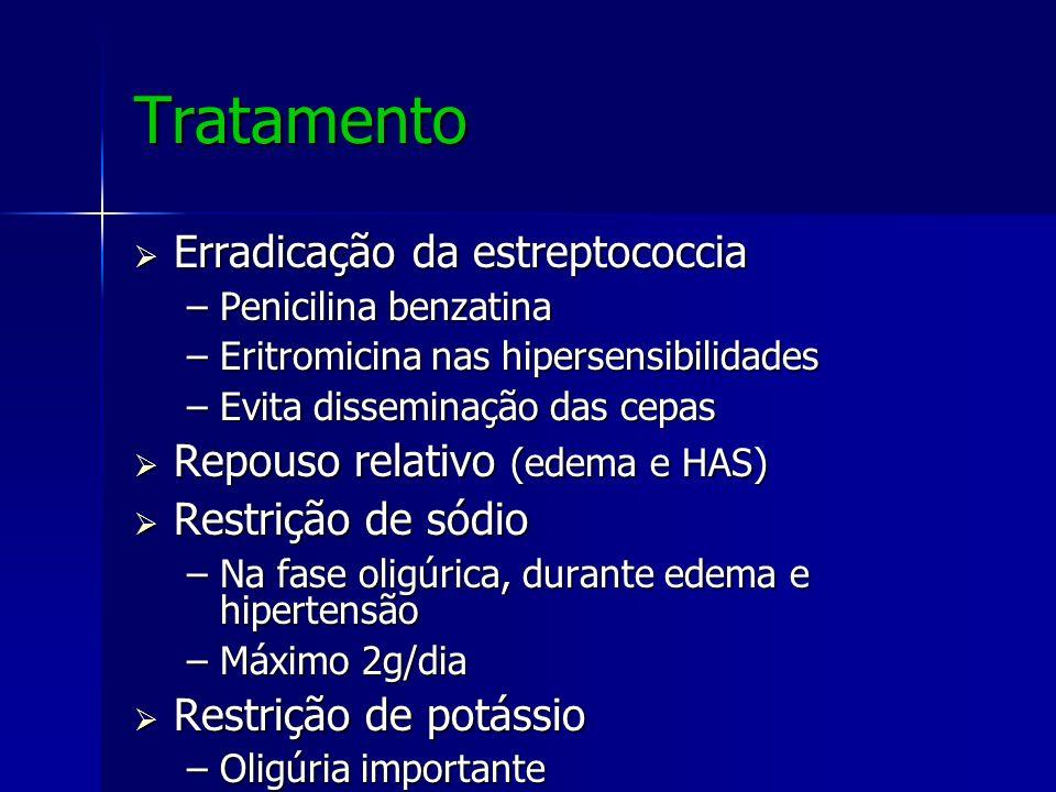 Tratamento Erradicação da estreptococcia Erradicação da estreptococcia –Penicilina benzatina –Eritromicina nas hipersensibilidades –Evita disseminação