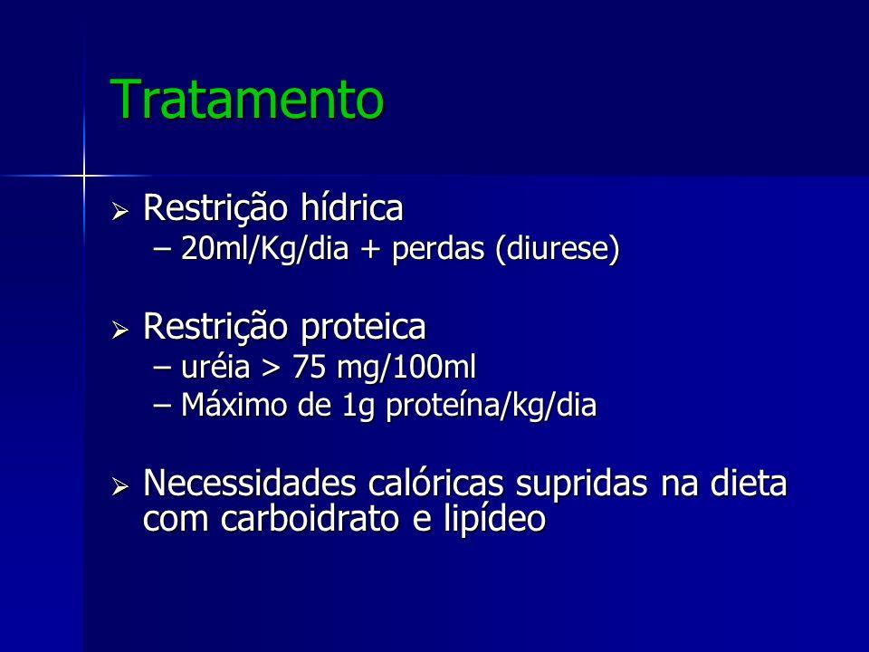 Tratamento Restrição hídrica Restrição hídrica –20ml/Kg/dia + perdas (diurese) Restrição proteica Restrição proteica –uréia > 75 mg/100ml –Máximo de 1