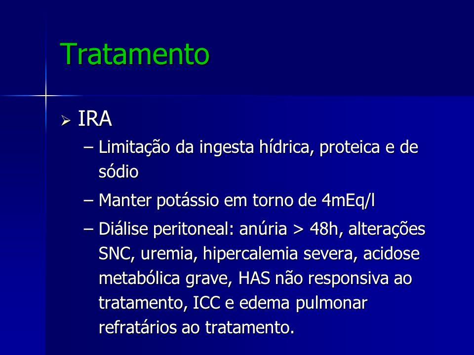 Tratamento IRA IRA –Limitação da ingesta hídrica, proteica e de sódio –Manter potássio em torno de 4mEq/l –Diálise peritoneal: anúria > 48h, alteraçõe