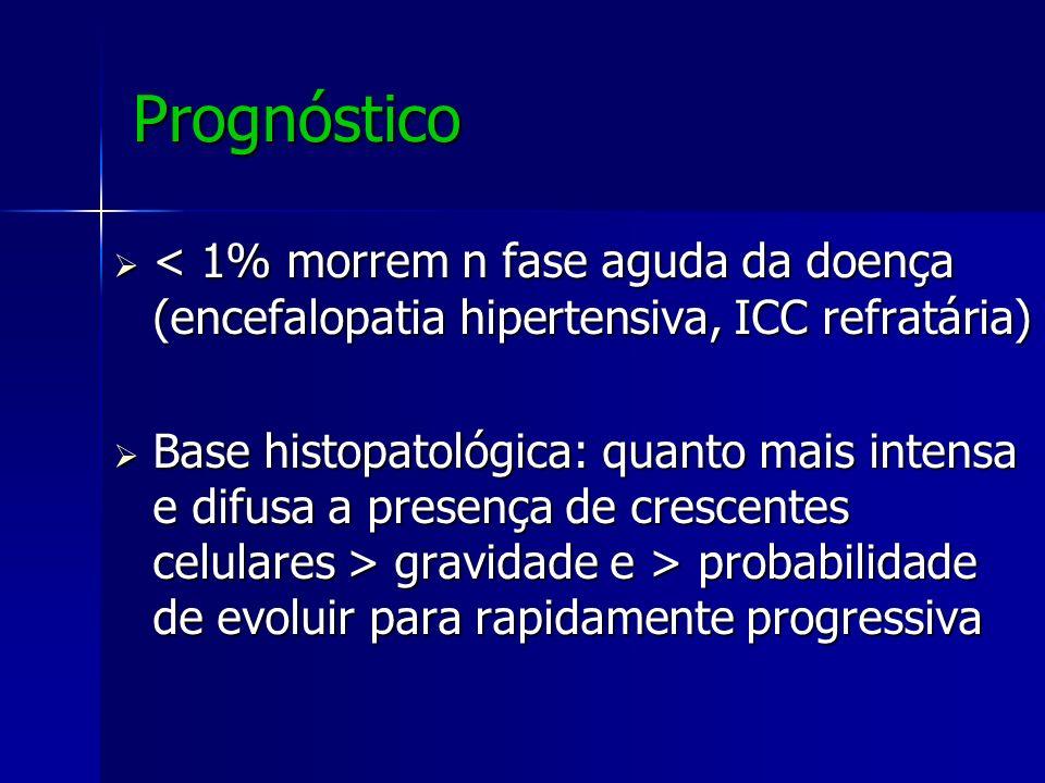 Prognóstico < 1% morrem n fase aguda da doença (encefalopatia hipertensiva, ICC refratária) < 1% morrem n fase aguda da doença (encefalopatia hiperten