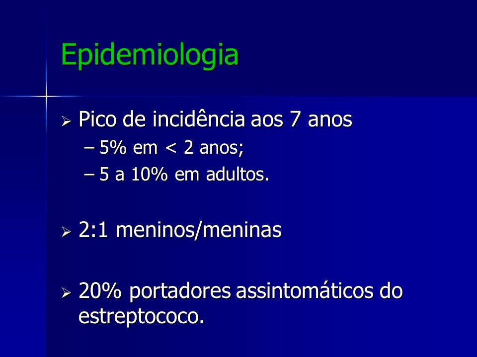 Epidemiologia Pico de incidência aos 7 anos Pico de incidência aos 7 anos –5% em < 2 anos; –5 a 10% em adultos. 2:1 meninos/meninas 2:1 meninos/menina
