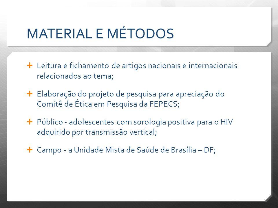 MATERIAL E MÉTODOS Leitura e fichamento de artigos nacionais e internacionais relacionados ao tema; Elaboração do projeto de pesquisa para apreciação