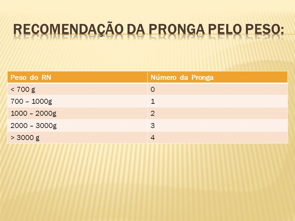 Peso do RNNúmero da Pronga < 700 g0 700 – 1000g1 1000 – 2000g2 2000 – 3000g3 > 3000 g4