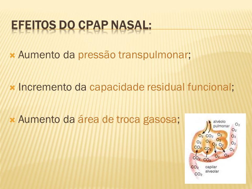 Aumento da pressão transpulmonar; Incremento da capacidade residual funcional; Aumento da área de troca gasosa;