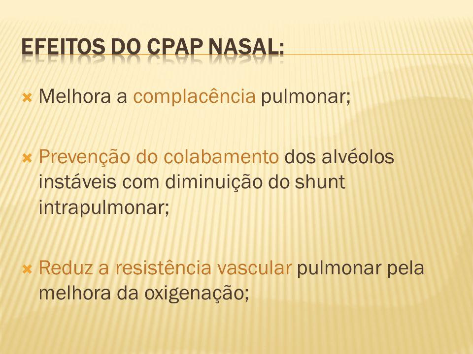 Melhora a complacência pulmonar; Prevenção do colabamento dos alvéolos instáveis com diminuição do shunt intrapulmonar; Reduz a resistência vascular p