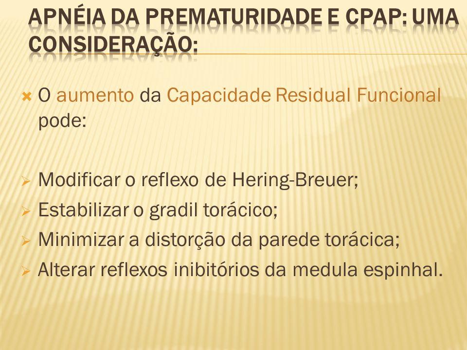 O aumento da Capacidade Residual Funcional pode: Modificar o reflexo de Hering-Breuer; Estabilizar o gradil torácico; Minimizar a distorção da parede