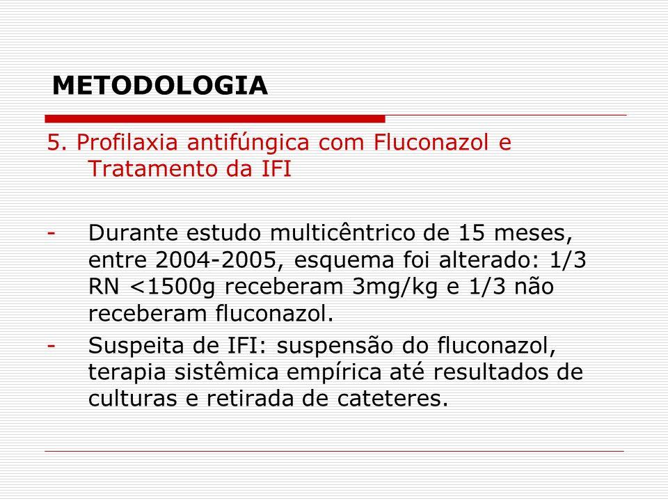 METODOLOGIA 5.