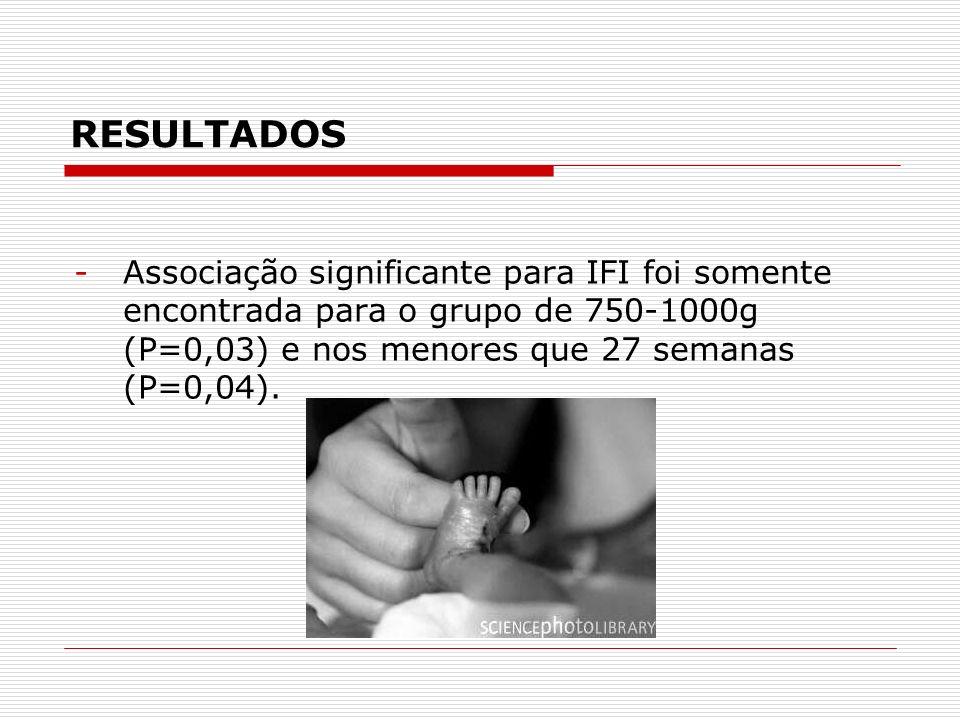 RESULTADOS -Associação significante para IFI foi somente encontrada para o grupo de 750-1000g (P=0,03) e nos menores que 27 semanas (P=0,04).