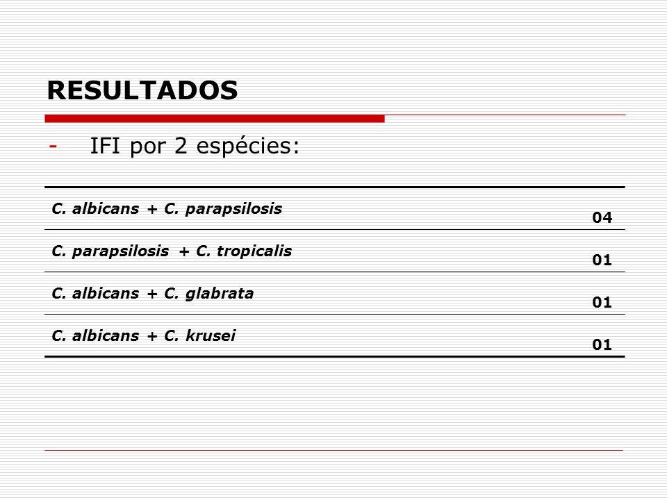 RESULTADOS -IFI por 2 espécies: C.albicans + C. parapsilosis 04 C.