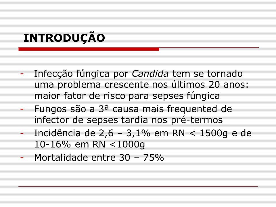 -Infecção fúngica por Candida tem se tornado uma problema crescente nos últimos 20 anos: maior fator de risco para sepses fúngica -Fungos são a 3ª causa mais frequented de infector de sepses tardia nos pré-termos -Incidência de 2,6 – 3,1% em RN < 1500g e de 10-16% em RN <1000g -Mortalidade entre 30 – 75% INTRODUÇÃO
