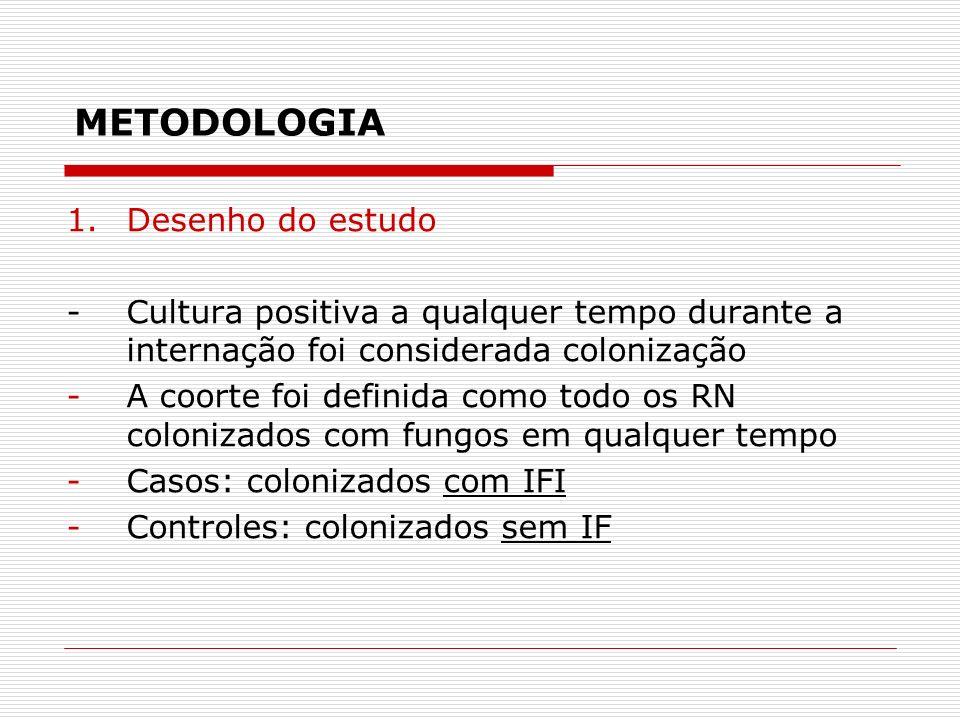 METODOLOGIA 1.Desenho do estudo - Cultura positiva a qualquer tempo durante a internação foi considerada colonização -A coorte foi definida como todo os RN colonizados com fungos em qualquer tempo -Casos: colonizados com IFI -Controles: colonizados sem IF