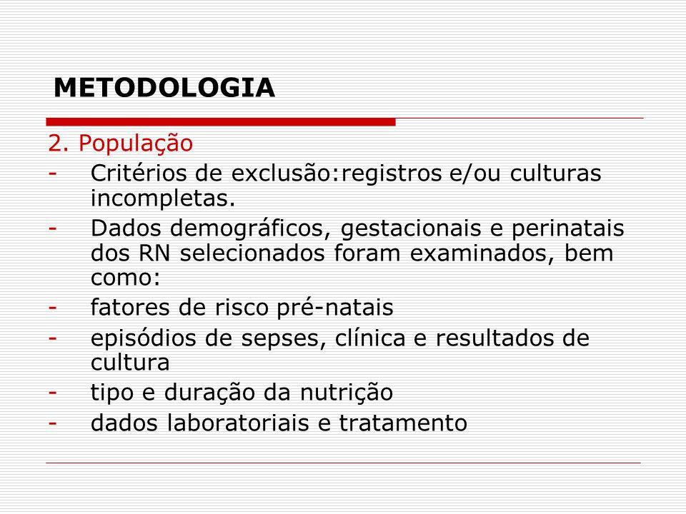 METODOLOGIA 2.População -Critérios de exclusão:registros e/ou culturas incompletas.