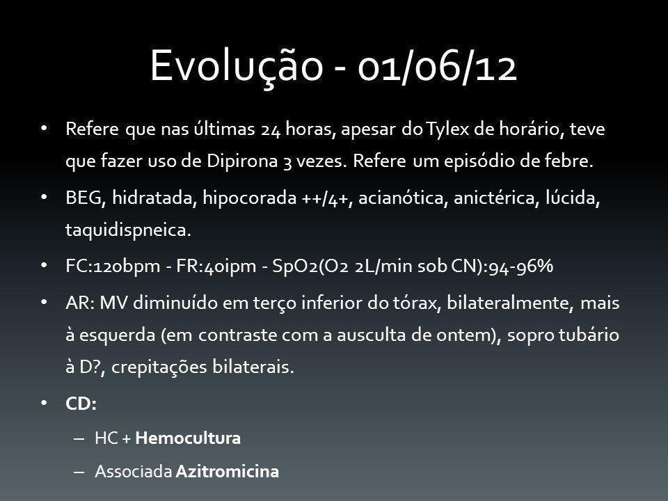 Evolução - 01/06/12 Refere que nas últimas 24 horas, apesar do Tylex de horário, teve que fazer uso de Dipirona 3 vezes. Refere um episódio de febre.