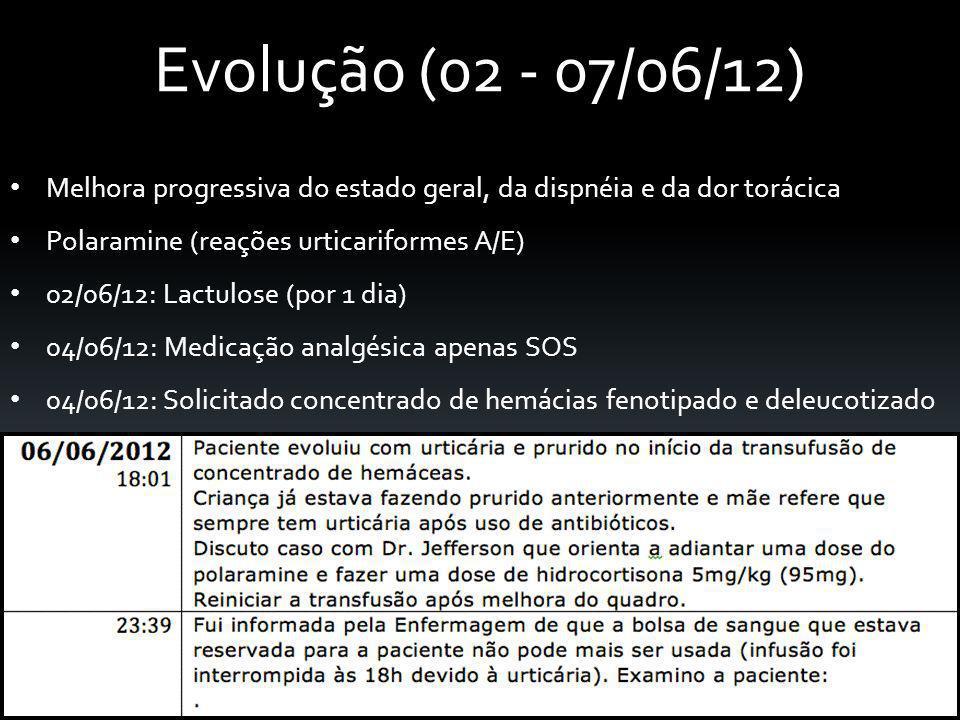 Evolução (02 - 07/06/12) Melhora progressiva do estado geral, da dispnéia e da dor torácica Polaramine (reações urticariformes A/E) 02/06/12: Lactulos