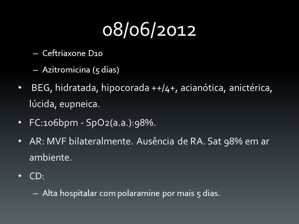 08/06/2012 – Ceftriaxone D10 – Azitromicina (5 dias) BEG, hidratada, hipocorada ++/4+, acianótica, anictérica, lúcida, eupneica. FC:106bpm - SpO2(a.a.