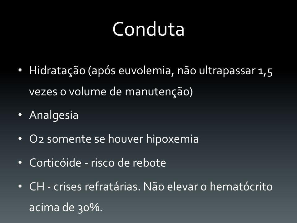 Conduta Hidratação (após euvolemia, não ultrapassar 1,5 vezes o volume de manutenção) Analgesia O2 somente se houver hipoxemia Corticóide - risco de r