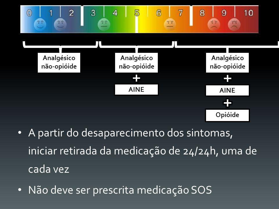 Analgésico não-opióide AINE Analgésico não-opióide AINE Opióide A partir do desaparecimento dos sintomas, iniciar retirada da medicação de 24/24h, uma