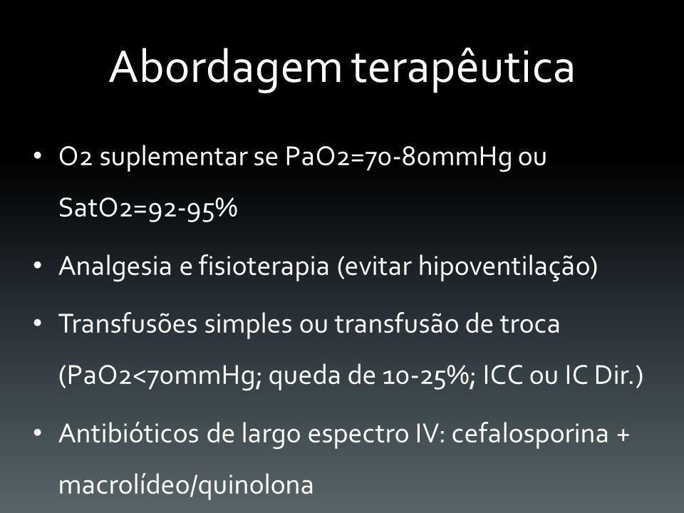 Abordagem terapêutica O2 suplementar se PaO2=70-80mmHg ou SatO2=92-95% Analgesia e fisioterapia (evitar hipoventilação) Transfusões simples ou transfu