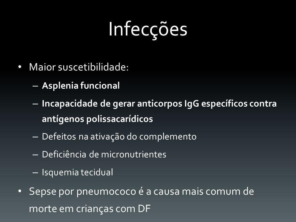 Infecções Maior suscetibilidade: – Asplenia funcional – Incapacidade de gerar anticorpos IgG específicos contra antígenos polissacarídicos – Defeitos