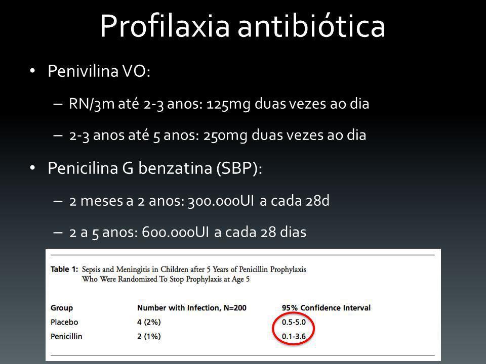Profilaxia antibiótica Penivilina VO: – RN/3m até 2-3 anos: 125mg duas vezes ao dia – 2-3 anos até 5 anos: 250mg duas vezes ao dia Penicilina G benzat