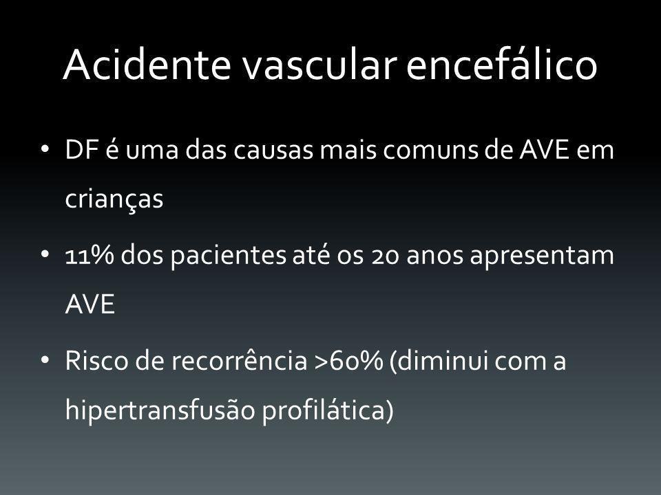 Acidente vascular encefálico DF é uma das causas mais comuns de AVE em crianças 11% dos pacientes até os 20 anos apresentam AVE Risco de recorrência >