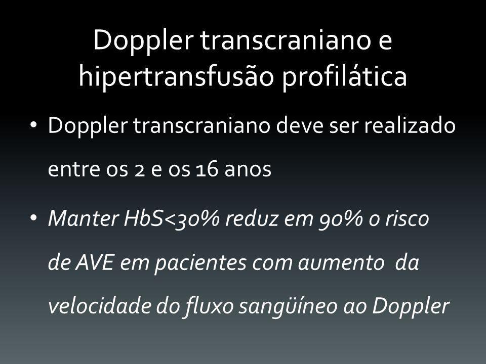 Doppler transcraniano e hipertransfusão profilática Doppler transcraniano deve ser realizado entre os 2 e os 16 anos Manter HbS<30% reduz em 90% o ris