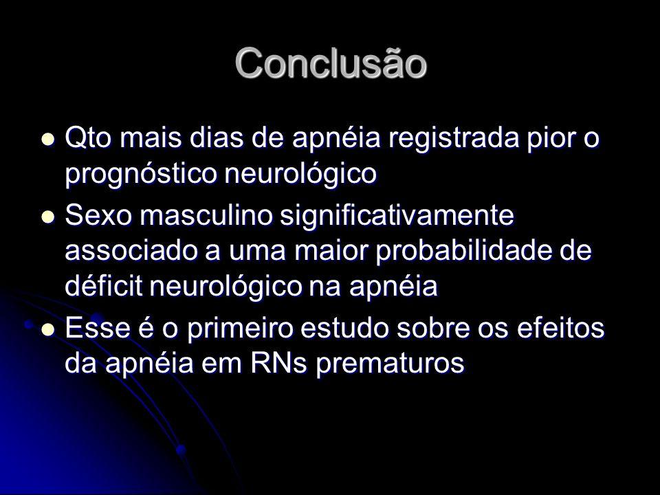 Conclusão Qto mais dias de apnéia registrada pior o prognóstico neurológico Qto mais dias de apnéia registrada pior o prognóstico neurológico Sexo mas