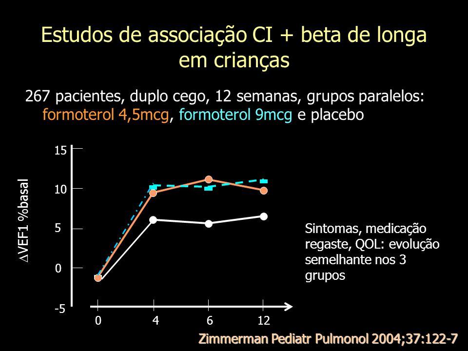 Estudos de associação CI + beta de longa em crianças 267 pacientes, duplo cego, 12 semanas, grupos paralelos: formoterol 4,5mcg, formoterol 9mcg e pla