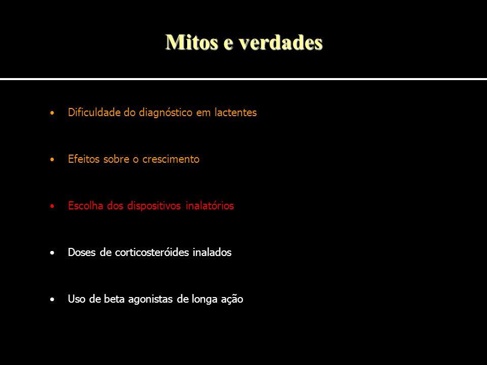 Monteiro FP, Guimarães FATM, Segundo GRS, Salazar MCM.