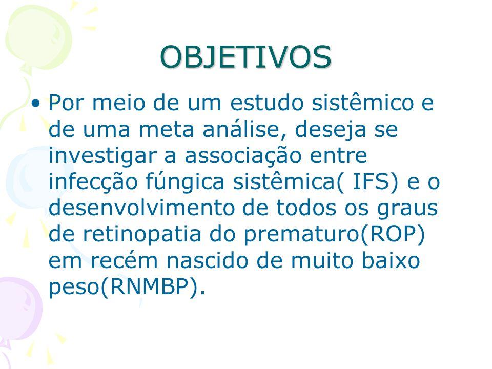 De 330 bebes com IFS, 118 tiveram ROP severa comparado com 235 de 1951 sem IFS; O risco de desenvolver ROP severa foi significativamente maior no grupo com IFS: (OR : 4,06; IC de 3,05-5,42;NNT:4,54) Metagráfico de Odds Ratio (OR) de severa ROP in IFS versus não IFS em RNMMBP (n:todos os pacientes com severa ROP;N: total de pacientes elegíveis no estudo)
