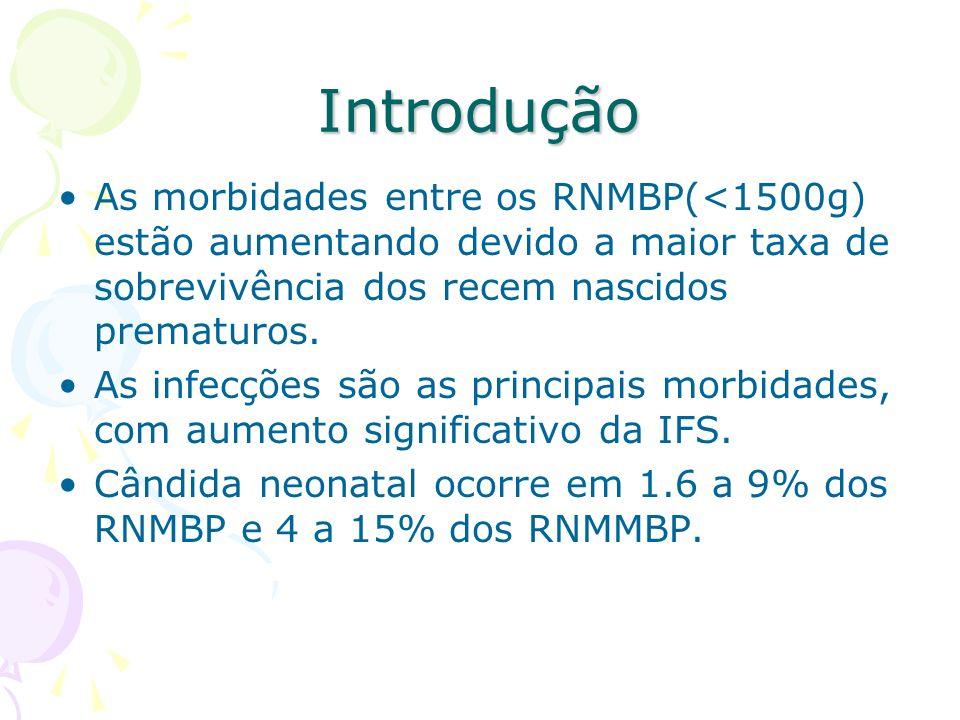 INTRODUÇÃO O desenvolvimento de ROP esta sendo reportado com um fator de risco independente para o desenvolvimento de ROP; ROP requer o uso de cirurgia a laser para correção.