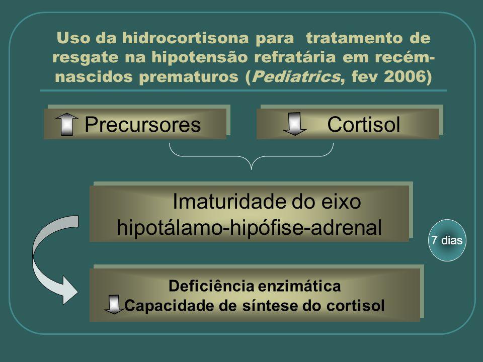 Uso da hidrocortisona para tratamento de resgate na hipotensão refratária em recém- nascidos prematuros (Pediatrics, fev 2006) Conclusão: Insuficiência adrenal - cortisol; volume de expansores; dose de vasopressores e tempo de uso; 2ª dose de vasopressores; Profilaxia: custo X benefício; Perigo Corticóides + indometacina: Perigo Associação com inibidores de bomba de prótons.