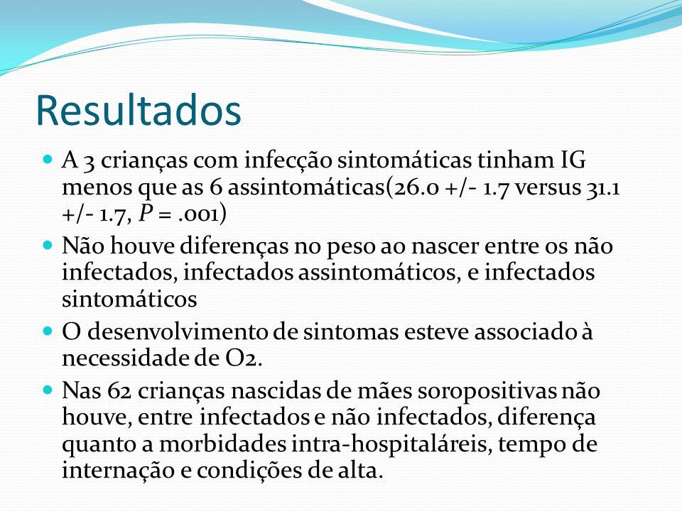 Resultados A 3 crianças com infecção sintomáticas tinham IG menos que as 6 assintomáticas(26.0 +/- 1.7 versus 31.1 +/- 1.7, P =.001) Não houve diferen