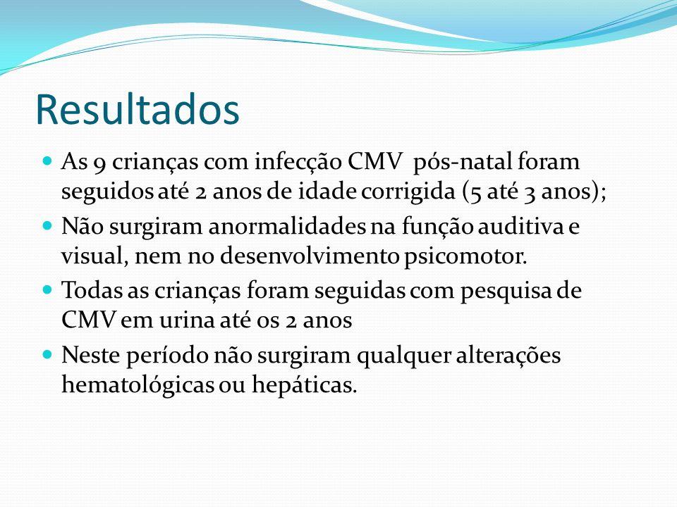 Resultados As 9 crianças com infecção CMV pós-natal foram seguidos até 2 anos de idade corrigida (5 até 3 anos); Não surgiram anormalidades na função