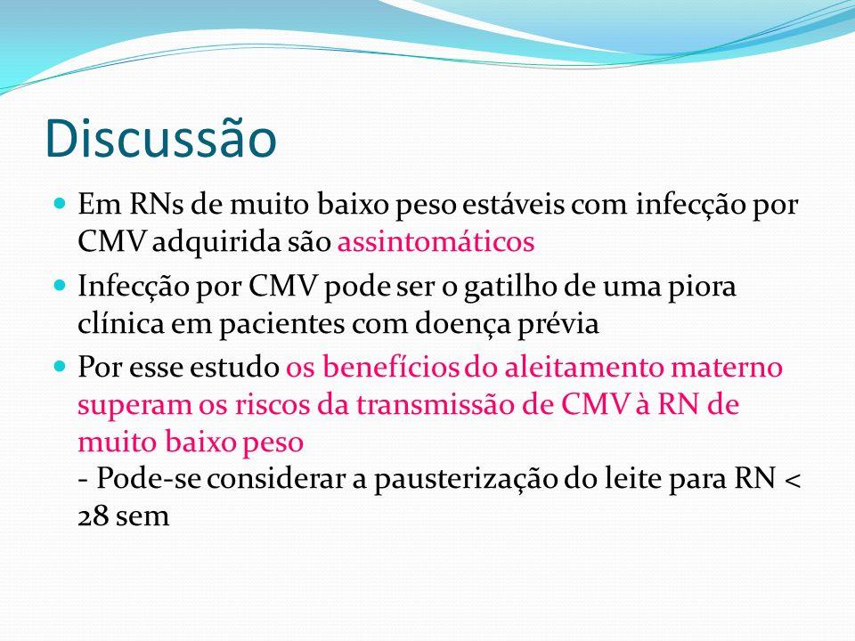 Discussão Em RNs de muito baixo peso estáveis com infecção por CMV adquirida são assintomáticos Infecção por CMV pode ser o gatilho de uma piora clíni