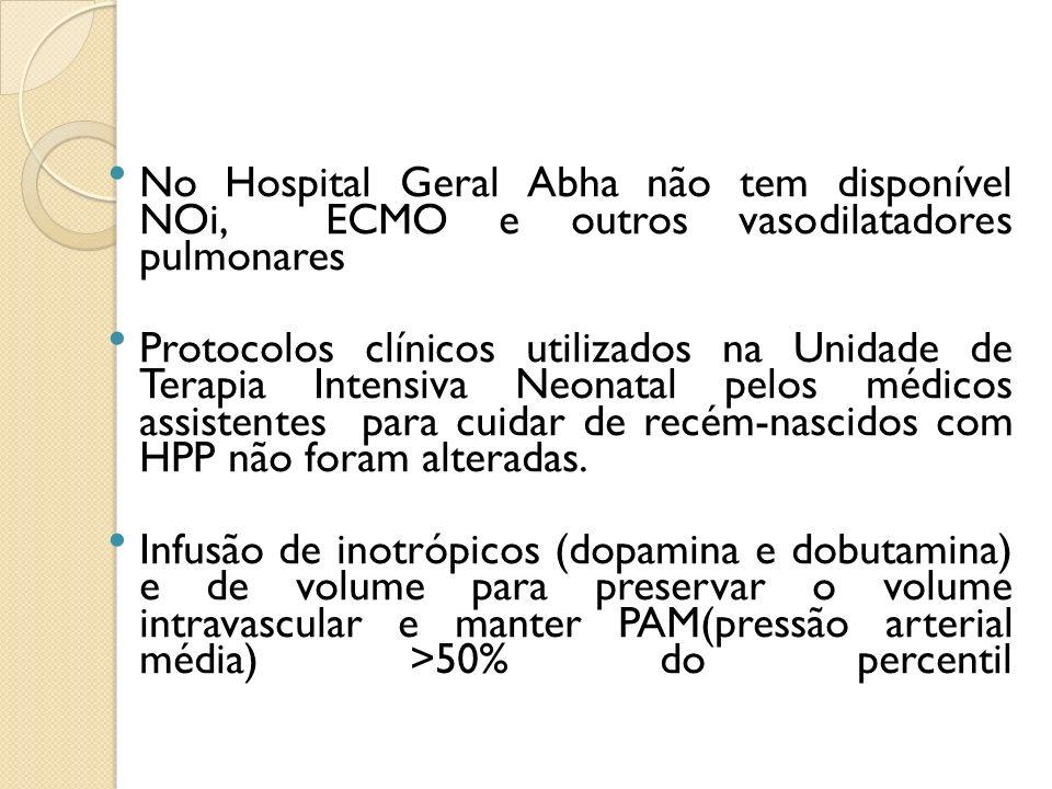 No Hospital Geral Abha não tem disponível NOi, ECMO e outros vasodilatadores pulmonares Protocolos clínicos utilizados na Unidade de Terapia Intensiva